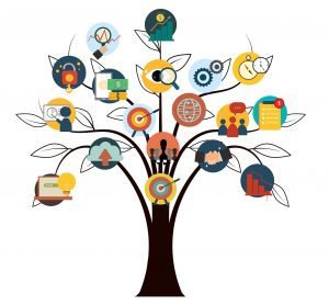 Silhouette of a tree with colored clipart icons on the branches. The icons denote different types of survey and assesment images which are purely decorative