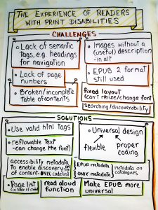 Flip chart page listing the challenges and solutions that the NNELS testers identified in their session